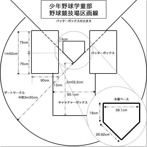 少年野球のルール(1 ... : 単位換算 長さ : すべての講義