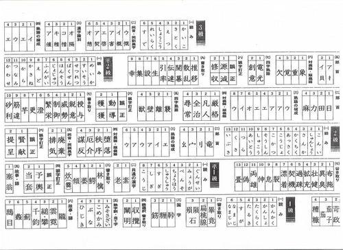 漢字 3年 漢字テスト : 漢検問題の解答:南の島の子供 ...
